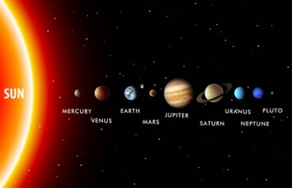 Solar systempic
